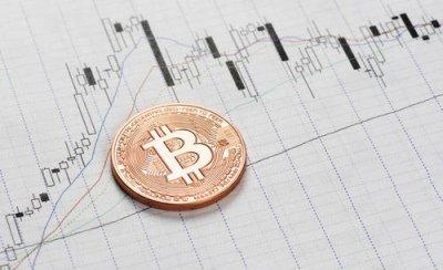 全球加密货币总市值突破9000亿美元